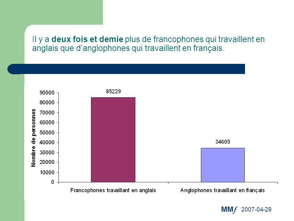 MM f 2007-04-29 La moitié des allophones utilisent surtout langlais au travail.