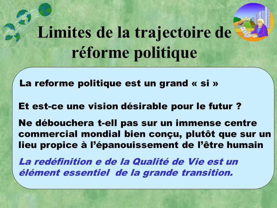 Limites de la trajectoire de réforme politique En principe, cest possible- les technologies et les politiques nécessaires sont disponibles En pratique