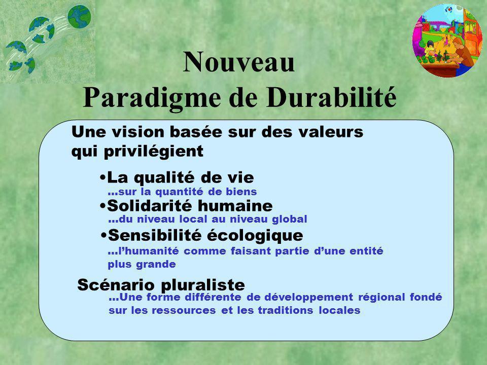 Nouveau Paradigme de Durabilité La qualité de vie Une vision basée sur des valeurs qui privilégient Scénario pluraliste Solidarité humaine …sur la qua