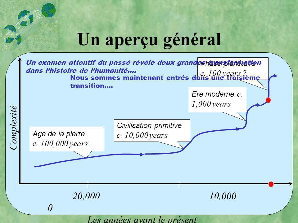 Un aperçu général Civilisation primitive c. 10,000 years 20,000 10,000 0 Les années avant le présent Phase planétaire c. 100 years ? Ere moderne c. 1,