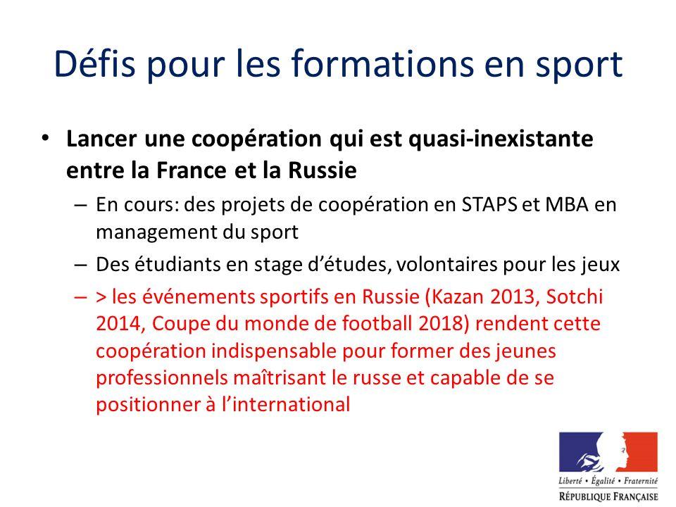 Défis pour les formations en sport Lancer une coopération qui est quasi-inexistante entre la France et la Russie – En cours: des projets de coopératio