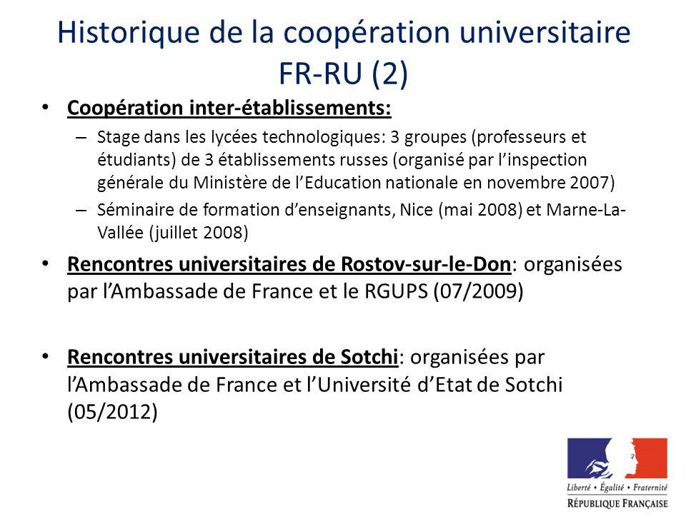 Historique de la coopération universitaire FR-RU (2) Coopération inter-établissements: – Stage dans les lycées technologiques: 3 groupes (professeurs