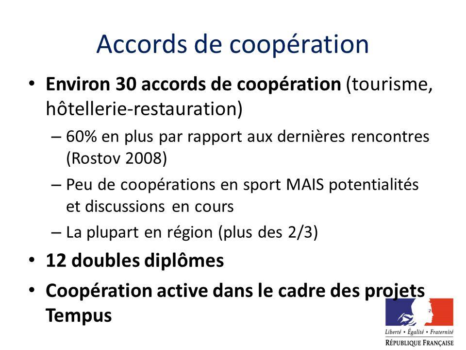 Accords de coopération Environ 30 accords de coopération (tourisme, hôtellerie-restauration) – 60% en plus par rapport aux dernières rencontres (Rosto