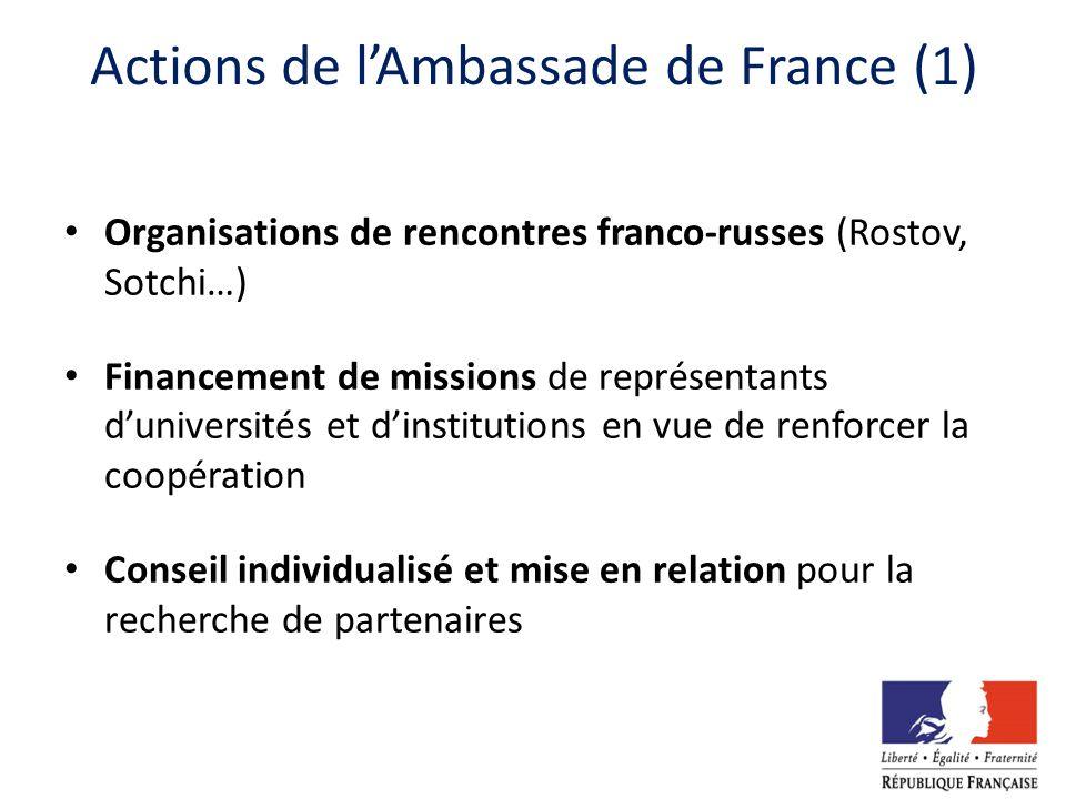 Actions de lAmbassade de France (1) Organisations de rencontres franco-russes (Rostov, Sotchi…) Financement de missions de représentants duniversités