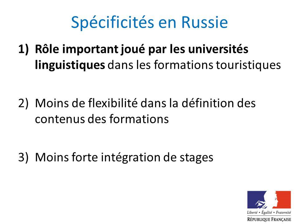 Spécificités en Russie 1)Rôle important joué par les universités linguistiques dans les formations touristiques 2)Moins de flexibilité dans la définit