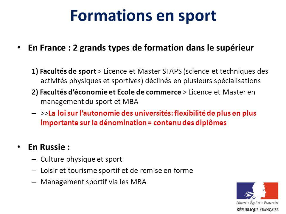 Formations en sport En France : 2 grands types de formation dans le supérieur 1) Facultés de sport > Licence et Master STAPS (science et techniques de