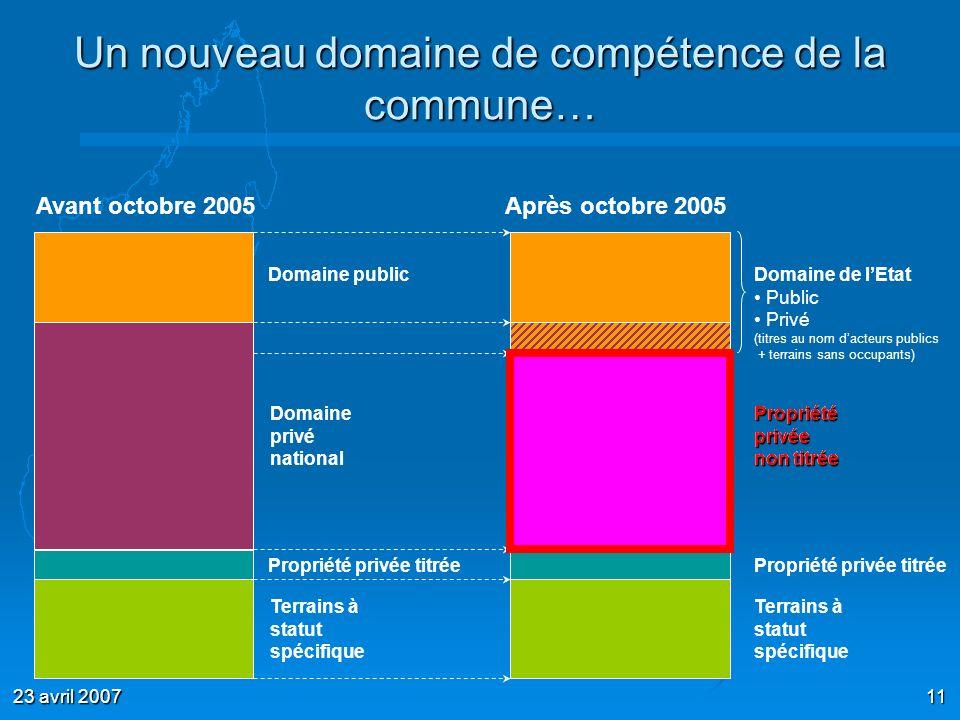 23 avril 200711 Un nouveau domaine de compétence de la commune… Avant octobre 2005 Domaine public Domaine privé national Propriété privée titrée Après