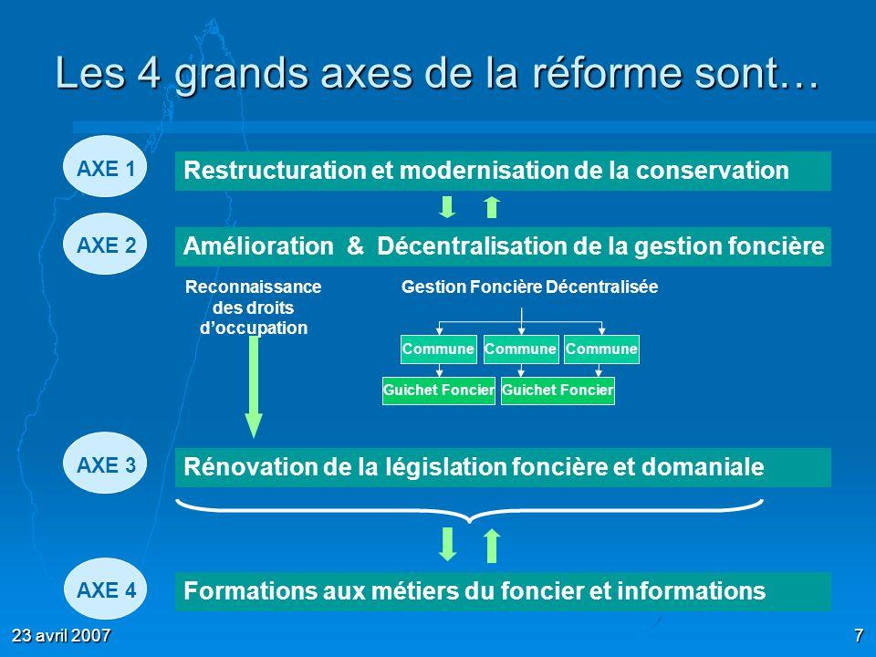 23 avril 20077 Restructuration et modernisation de la conservation AXE 1 Formations aux métiers du foncier et informations AXE 4 Amélioration & Décent