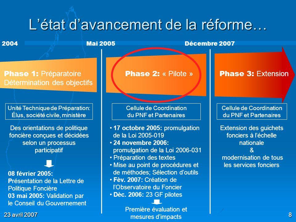 23 avril 200719 La communication et le contrôle par… Le PNF, notamment à travers lObservatoire du foncier Le PNF, notamment à travers lObservatoire du foncier La Plate forme SIF (Solidarité des Intervenants sur le Foncier) appuyée à partir de 2007 par lILC La Plate forme SIF (Solidarité des Intervenants sur le Foncier) appuyée à partir de 2007 par lILC Les bailleurs de fonds de la réforme notamment le MCA, à travers le Comité dOrientation et de Suivi (COS) Les bailleurs de fonds de la réforme notamment le MCA, à travers le Comité dOrientation et de Suivi (COS)