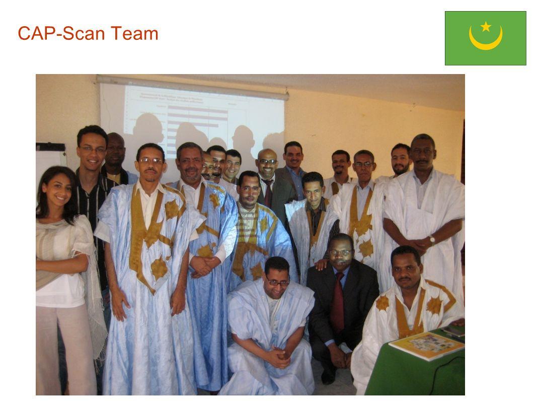CAP-Scan Team
