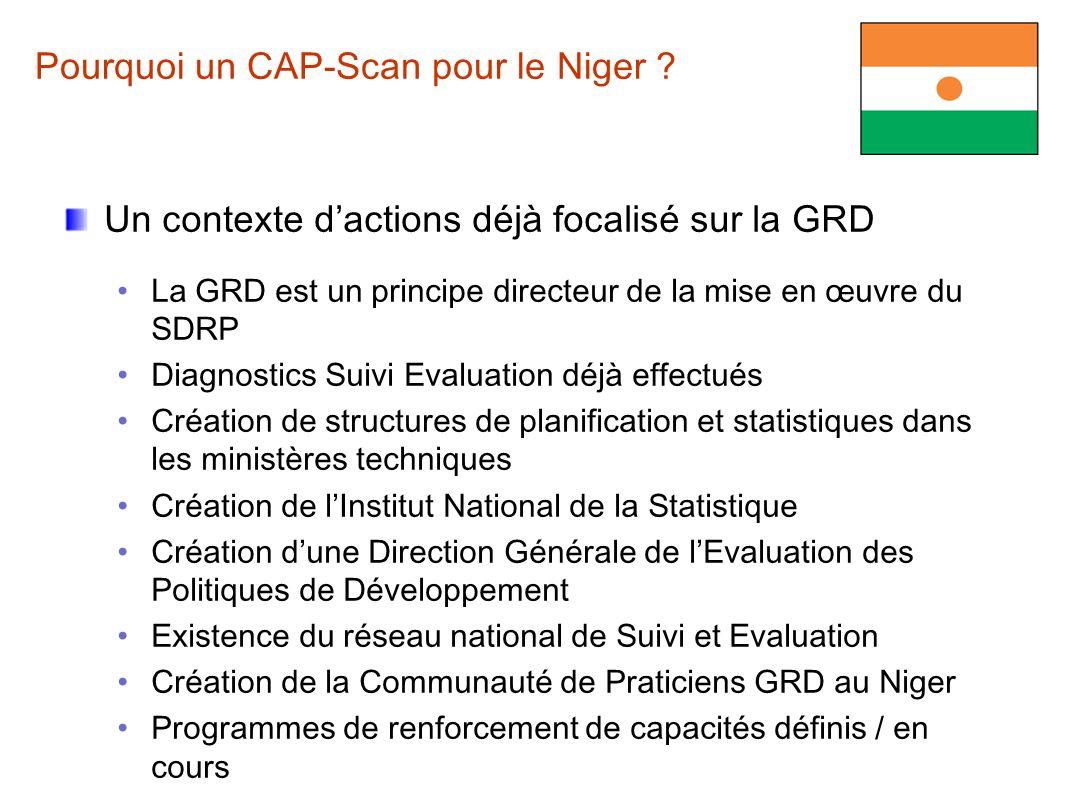 Un contexte dactions déjà focalisé sur la GRD La GRD est un principe directeur de la mise en œuvre du SDRP Diagnostics Suivi Evaluation déjà effectués
