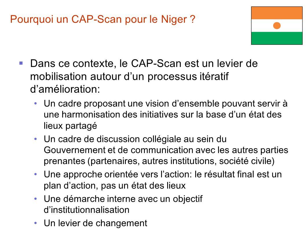Dans ce contexte, le CAP-Scan est un levier de mobilisation autour dun processus itératif damélioration: Un cadre proposant une vision densemble pouva