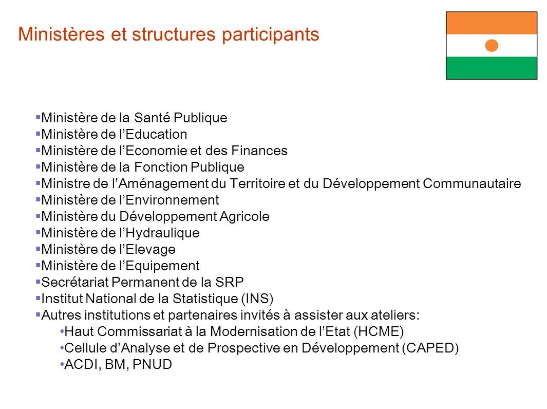 Ministères et structures participants Ministère de la Santé Publique Ministère de lEducation Ministère de lEconomie et des Finances Ministère de la Fo