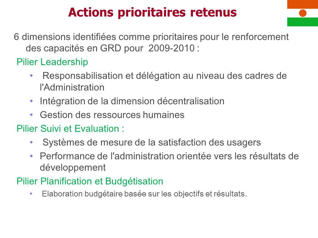 6 dimensions identifiées comme prioritaires pour le renforcement des capacités en GRD pour 2009-2010 : Pilier Leadership Responsabilisation et délégat