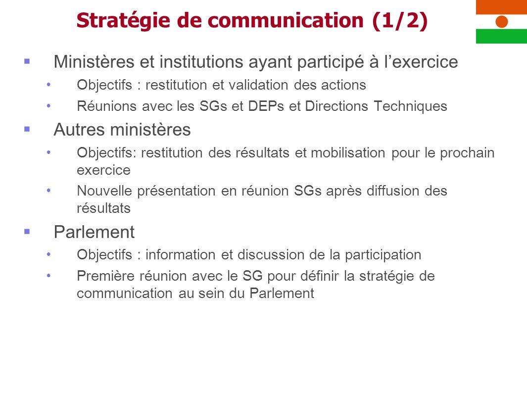 Ministères et institutions ayant participé à lexercice Objectifs : restitution et validation des actions Réunions avec les SGs et DEPs et Directions T