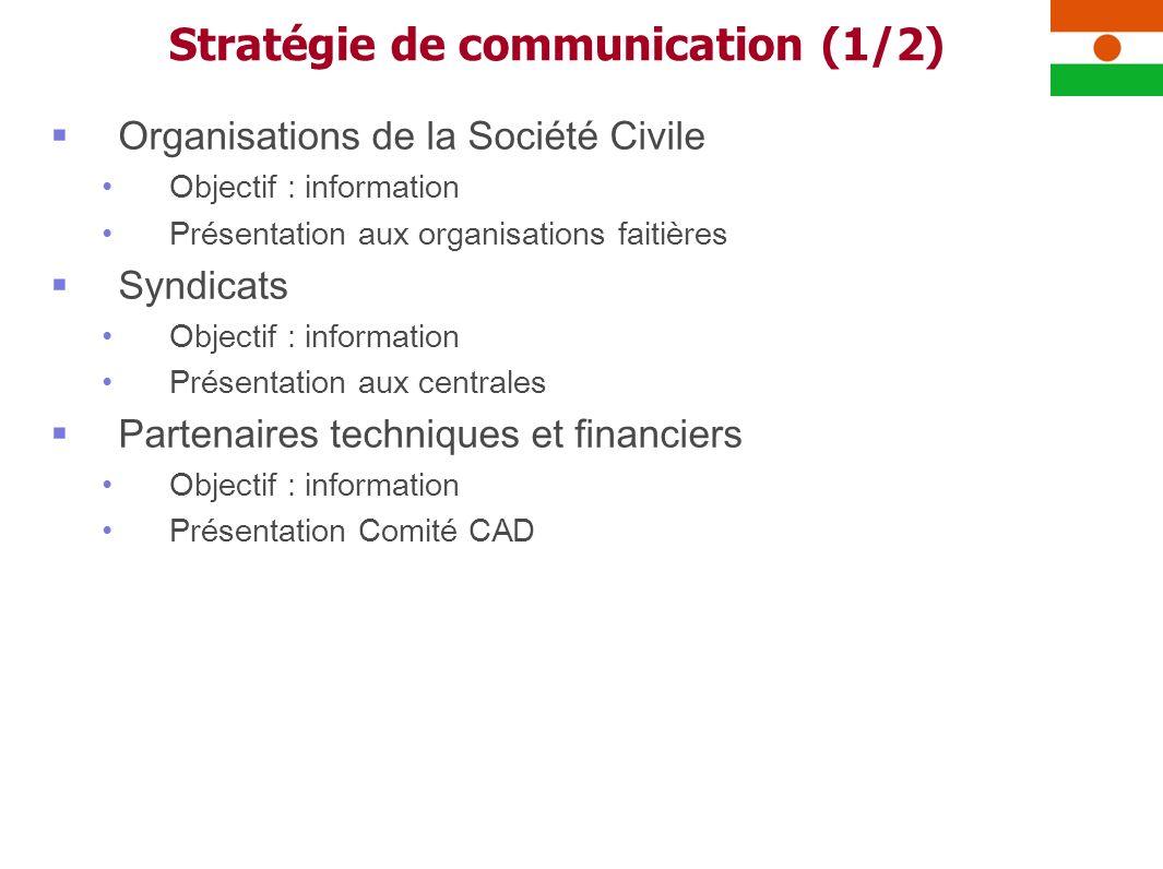 Organisations de la Société Civile Objectif : information Présentation aux organisations faitières Syndicats Objectif : information Présentation aux c
