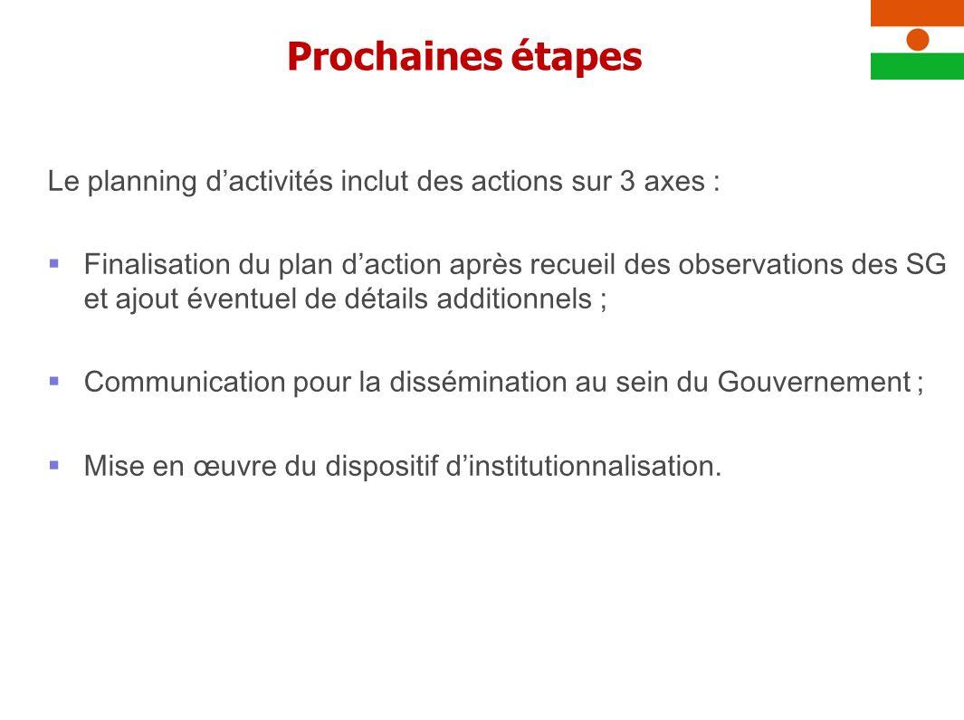Le planning dactivités inclut des actions sur 3 axes : Finalisation du plan daction après recueil des observations des SG et ajout éventuel de détails