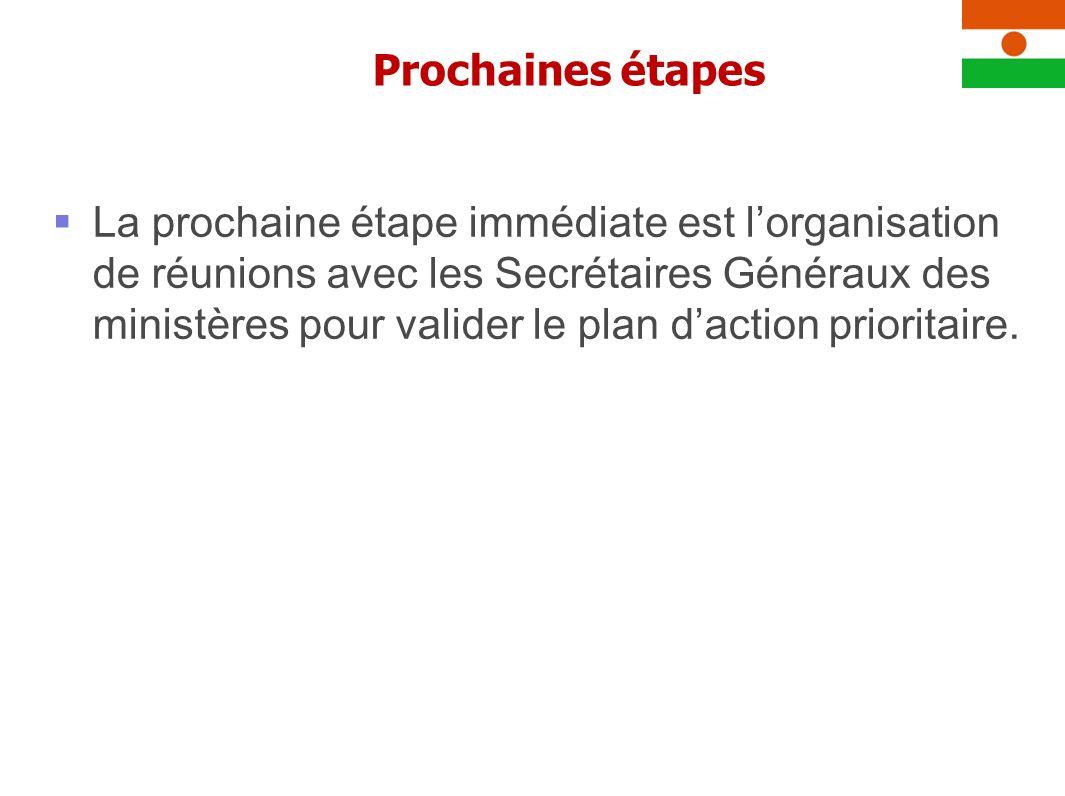 La prochaine étape immédiate est lorganisation de réunions avec les Secrétaires Généraux des ministères pour valider le plan daction prioritaire. 30 P