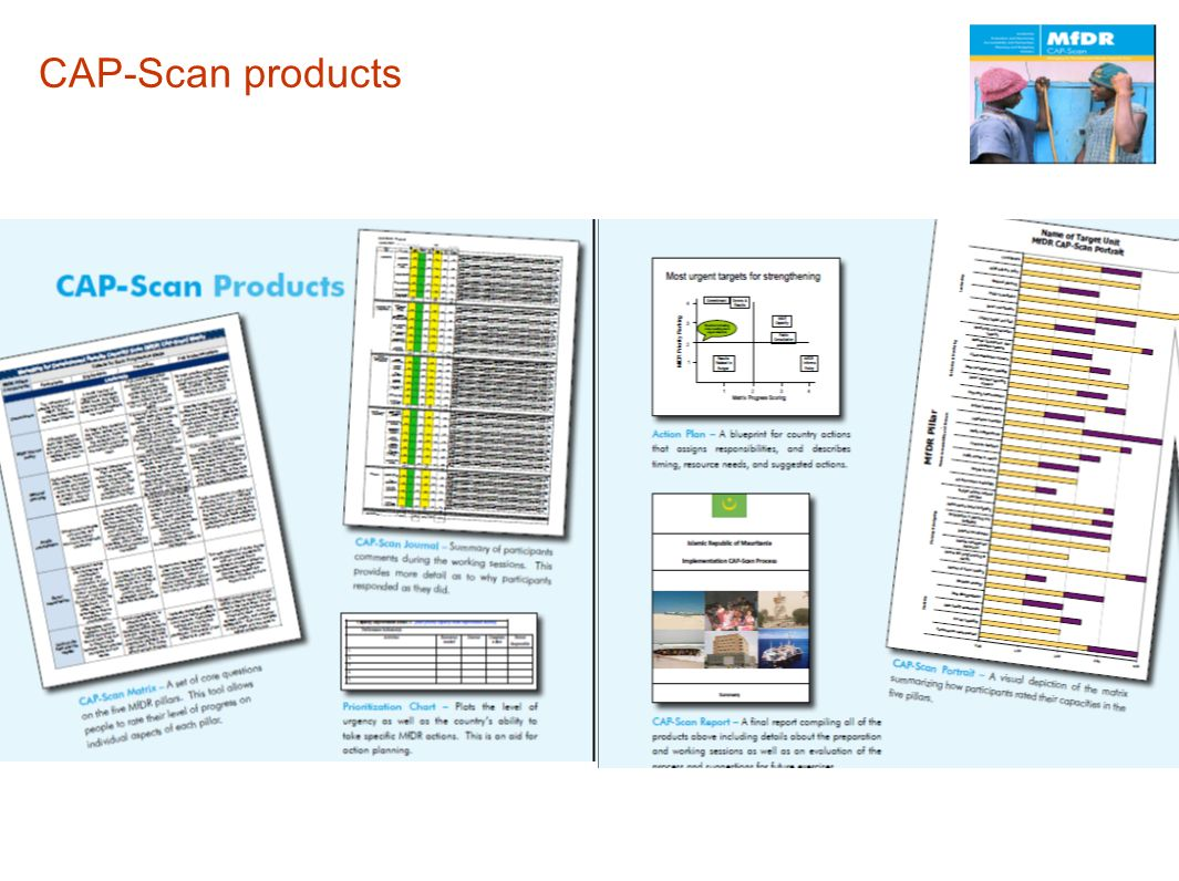8 CAP-Scan products