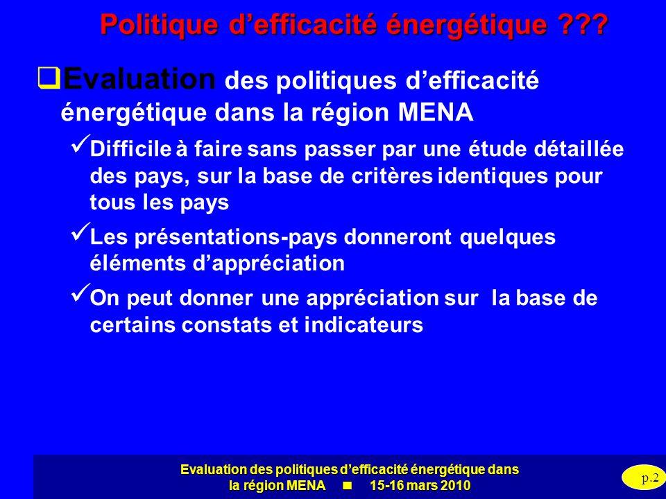 Evaluation des politiques defficacité énergétique dans la région MENA 15-16 mars 2010 p.2 Politique defficacité énergétique ??? Evaluation des politiq