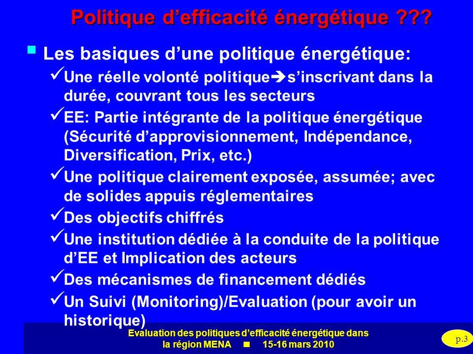 Evaluation des politiques defficacité énergétique dans la région MENA 15-16 mars 2010 p.3 Politique defficacité énergétique ??? Les basiques dune poli