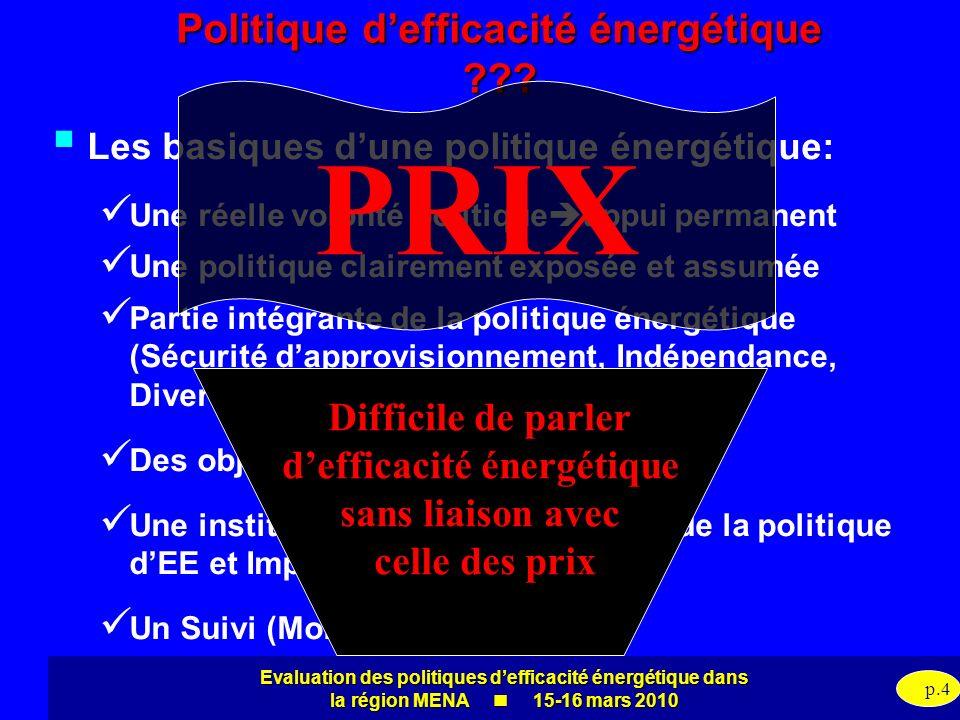 Evaluation des politiques defficacité énergétique dans la région MENA 15-16 mars 2010 p.5 Consommation dénergie dans la région MENA 7% de la consommation mondiale MENA: 5% de la population mondiale MENA: 4% du PIB mondial