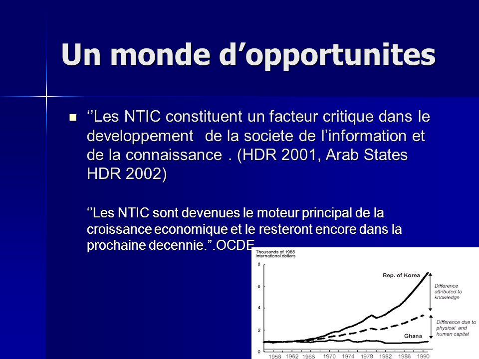 Un monde dopportunites Les NTIC constituent un facteur critique dans le developpement de la societe de linformation et de la connaissance.