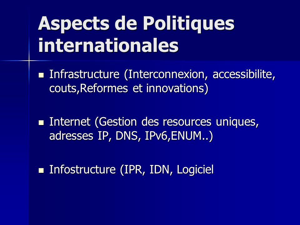Aspects de Politiques internationales Infrastructure (Interconnexion, accessibilite, couts,Reformes et innovations) Infrastructure (Interconnexion, accessibilite, couts,Reformes et innovations) Internet (Gestion des resources uniques, adresses IP, DNS, IPv6,ENUM..) Internet (Gestion des resources uniques, adresses IP, DNS, IPv6,ENUM..) Infostructure (IPR, IDN, Logiciel Infostructure (IPR, IDN, Logiciel