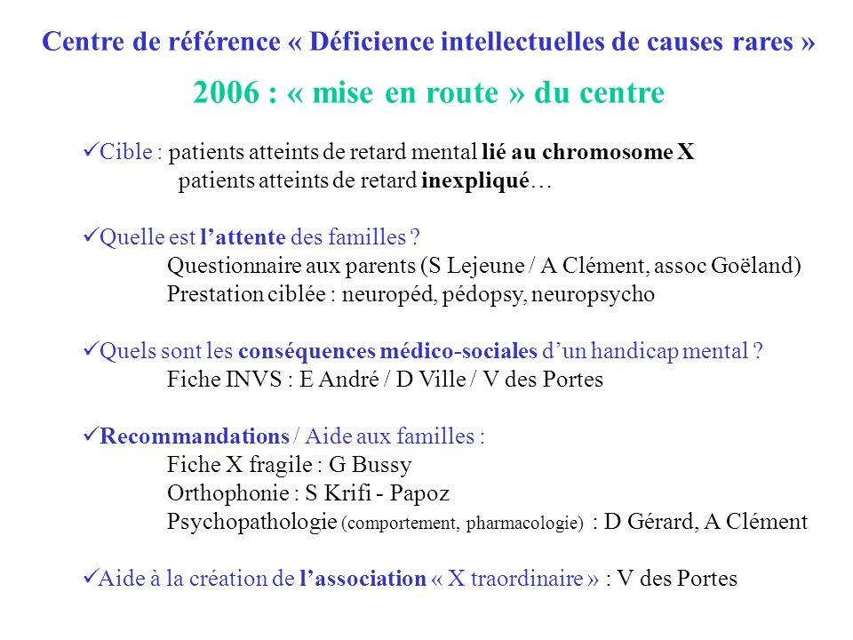 Cible : patients atteints de retard mental lié au chromosome X patients atteints de retard inexpliqué… Quelle est lattente des familles ? Questionnair
