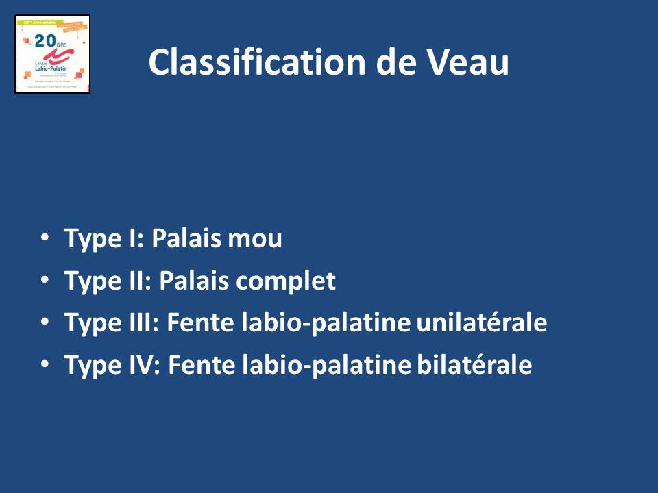 Classification de Veau dans le CLP
