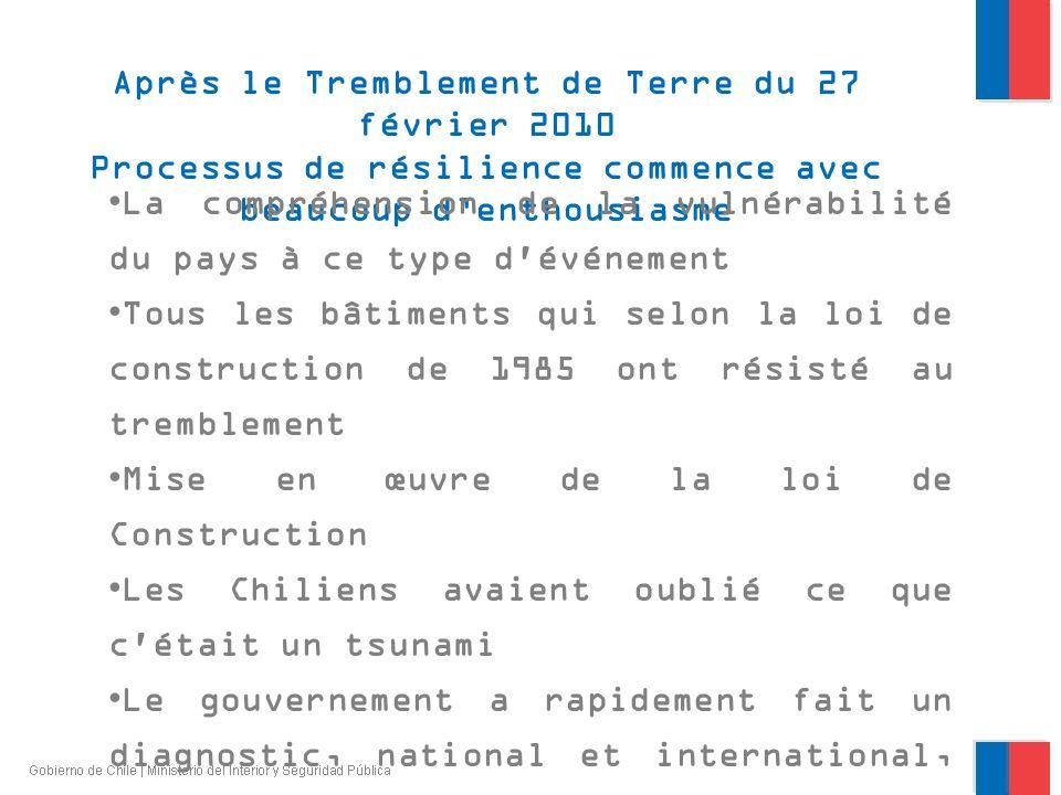 Après le Tremblement de Terre du 27 février 2010 Processus de résilience commence avec beaucoup denthousiasme La compréhension de la vulnérabilité du