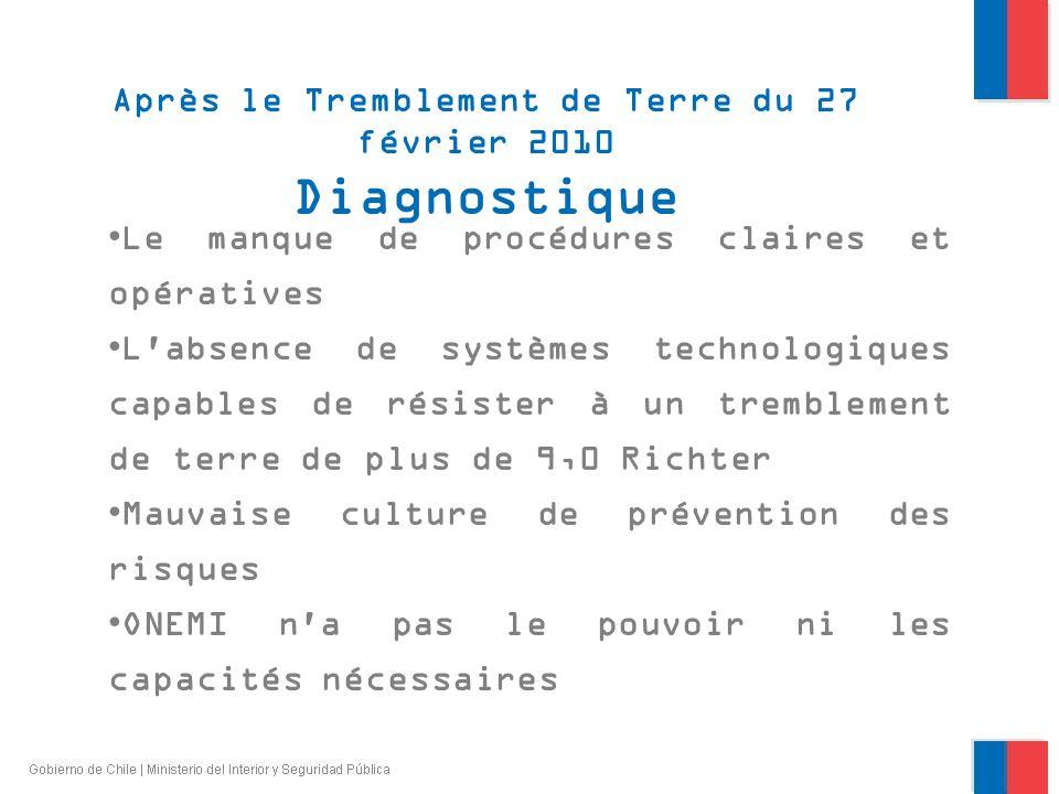Après le Tremblement de Terre du 27 février 2010 Diagnostique Le manque de procédures claires et opératives L'absence de systèmes technologiques capab