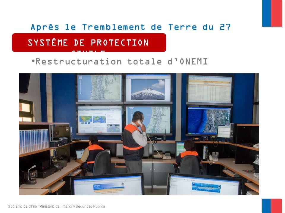 Après le Tremblement de Terre du 27 février 2010 Restructuration totale dONEMI SYSTÉME DE PROTECTION CIVILE