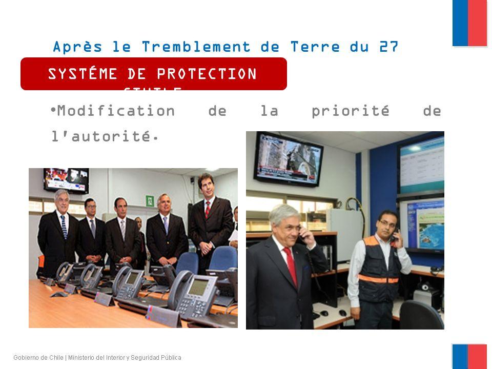 Après le Tremblement de Terre du 27 février 2010 Modification de la priorité de l'autorité. SYSTÉME DE PROTECTION CIVILE