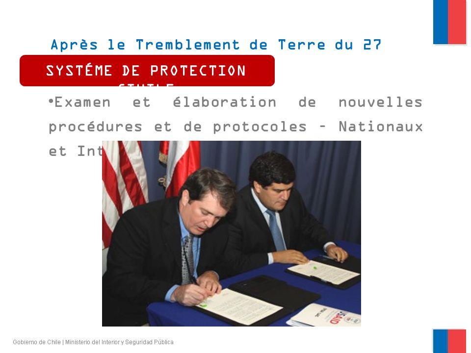 Après le Tremblement de Terre du 27 février 2010 Examen et élaboration de nouvelles procédures et de protocoles – Nationaux et Internationaux SYSTÉME