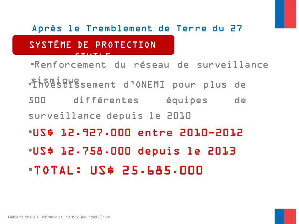 Après le Tremblement de Terre du 27 février 2010 Renforcement du réseau de surveillance sismique Investissement dONEMI pour plus de 500 différentes éq