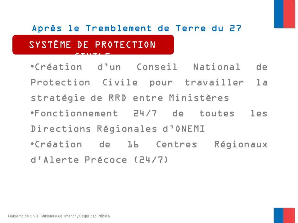 Après le Tremblement de Terre du 27 février 2010 Création dun Conseil National de Protection Civile pour travailler la stratégie de RRD entre Ministèr