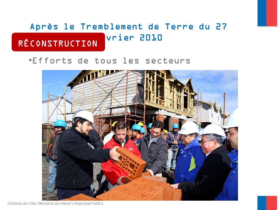 Après le Tremblement de Terre du 27 février 2010 Efforts de tous les secteurs RÉCONSTRUCTION