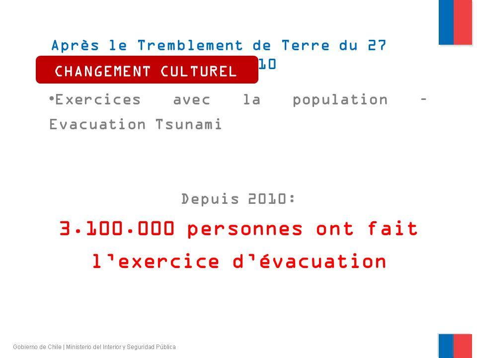 Après le Tremblement de Terre du 27 février 2010 Exercices avec la population – Evacuation Tsunami Depuis 2010: 3.100.000 personnes ont fait lexercice