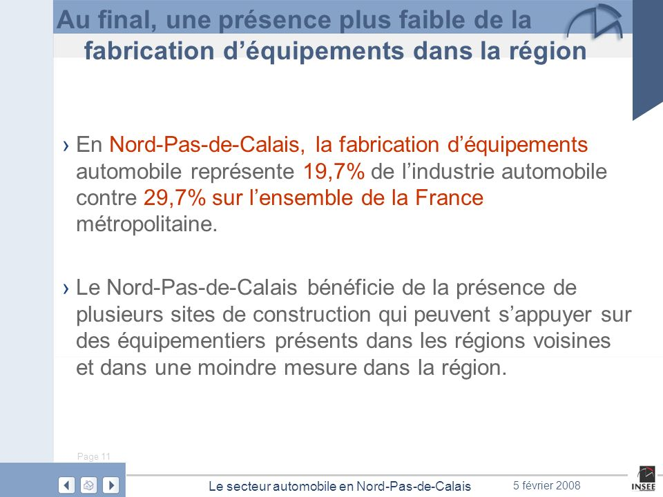 Page 11 Le secteur automobile en Nord-Pas-de-Calais 5 février 2008 Au final, une présence plus faible de la fabrication déquipements dans la région En