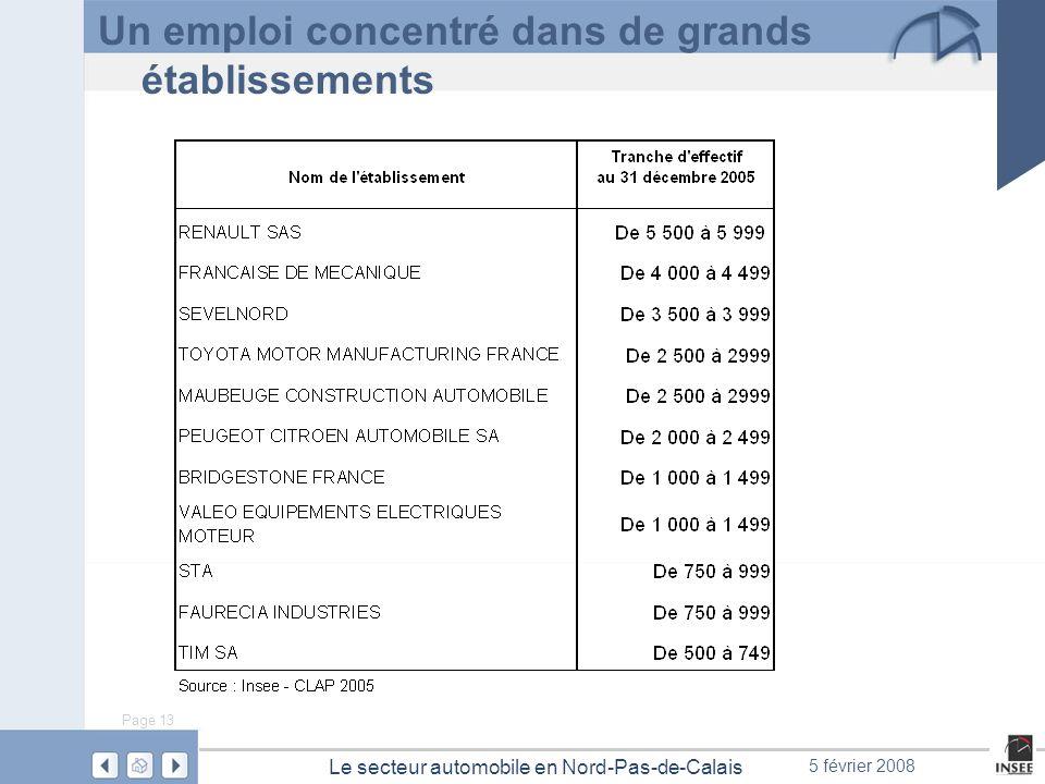 Page 13 Le secteur automobile en Nord-Pas-de-Calais 5 février 2008 Un emploi concentré dans de grands établissements
