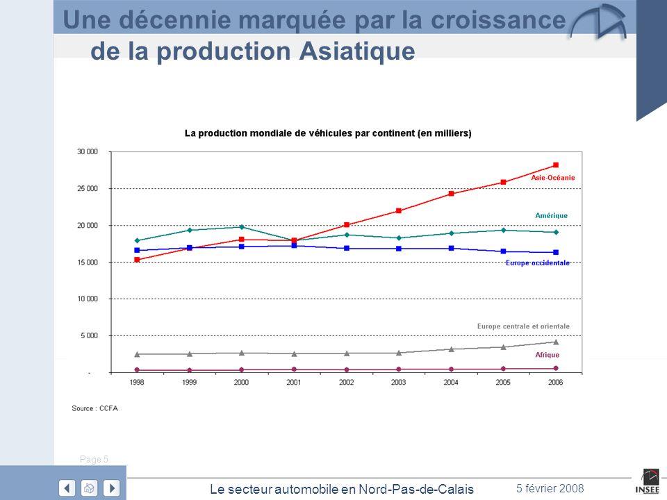 Page 5 Le secteur automobile en Nord-Pas-de-Calais 5 février 2008 Une décennie marquée par la croissance de la production Asiatique