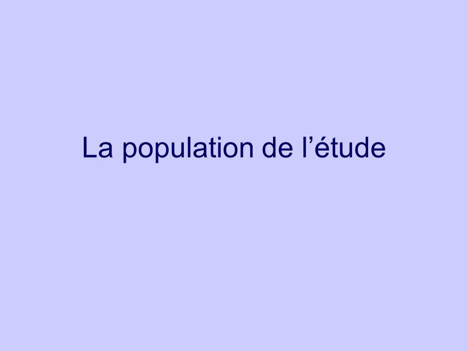 La population de létude