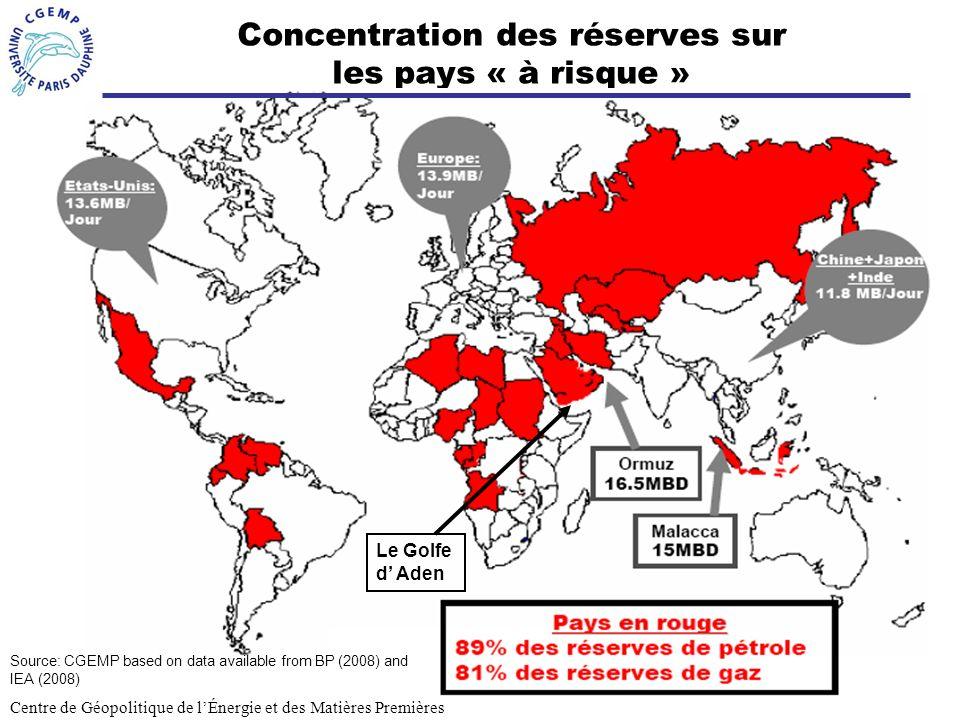 11 Concentration des réserves sur les pays « à risque » Centre de Géopolitique de lÉnergie et des Matières Premières Source: CGEMP based on data avail