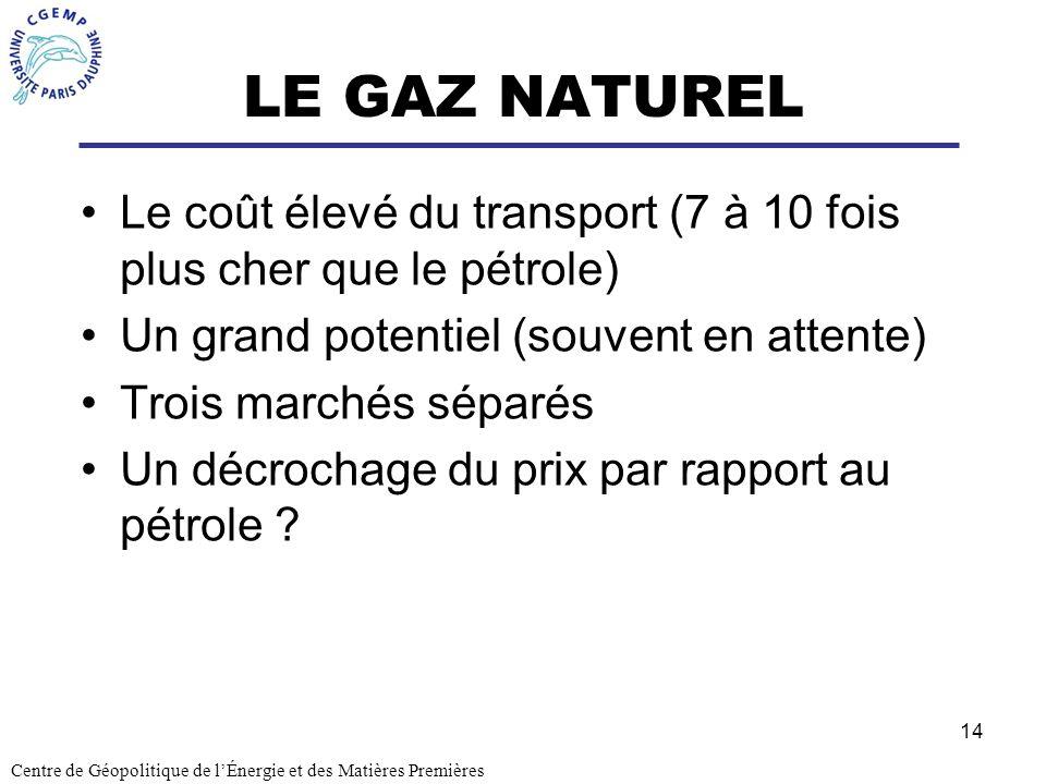 14 LE GAZ NATUREL Le coût élevé du transport (7 à 10 fois plus cher que le pétrole) Un grand potentiel (souvent en attente) Trois marchés séparés Un d