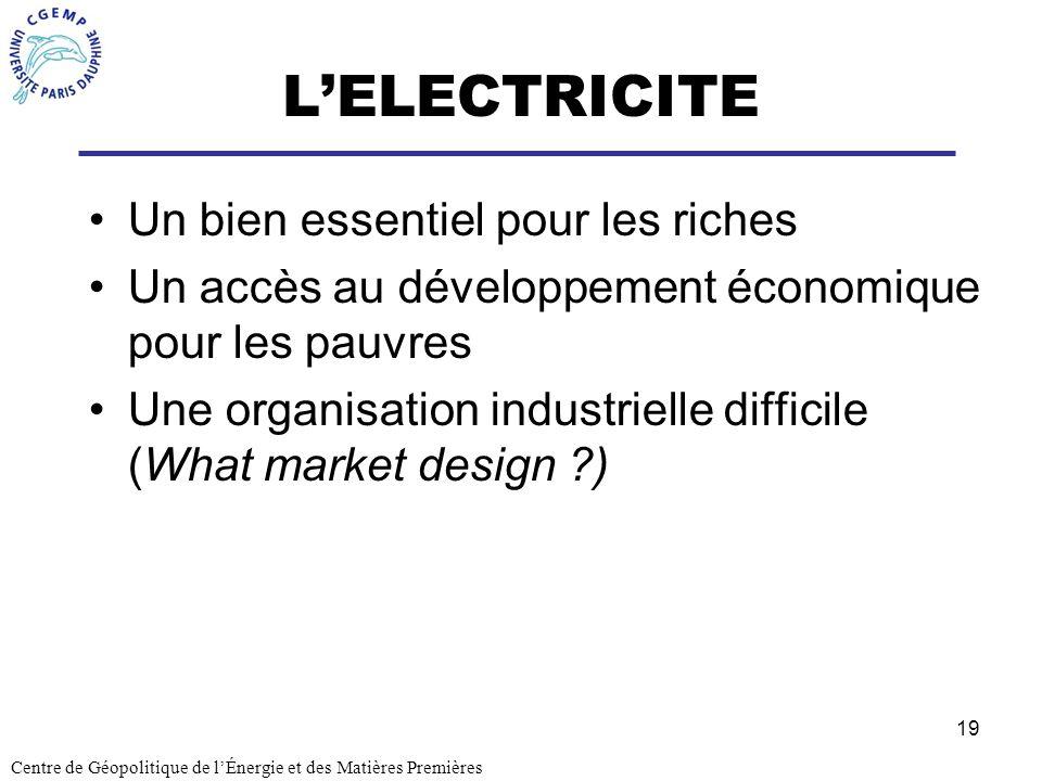 19 LELECTRICITE Un bien essentiel pour les riches Un accès au développement économique pour les pauvres Une organisation industrielle difficile (What