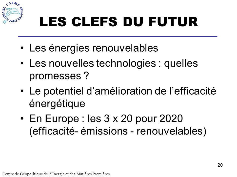 20 LES CLEFS DU FUTUR Les énergies renouvelables Les nouvelles technologies : quelles promesses ? Le potentiel damélioration de lefficacité énergétiqu