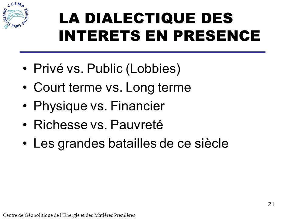 21 LA DIALECTIQUE DES INTERETS EN PRESENCE Privé vs. Public (Lobbies) Court terme vs. Long terme Physique vs. Financier Richesse vs. Pauvreté Les gran