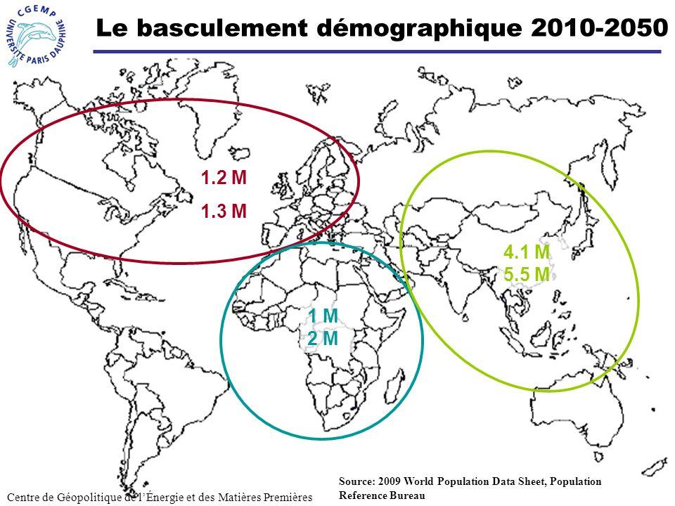 22 Le basculement démographique 2010-2050 Centre de Géopolitique de lÉnergie et des Matières Premières 1.2 M 1.3 M 1 M 2 M 4.1 M 5.5 M Source: 2009 Wo