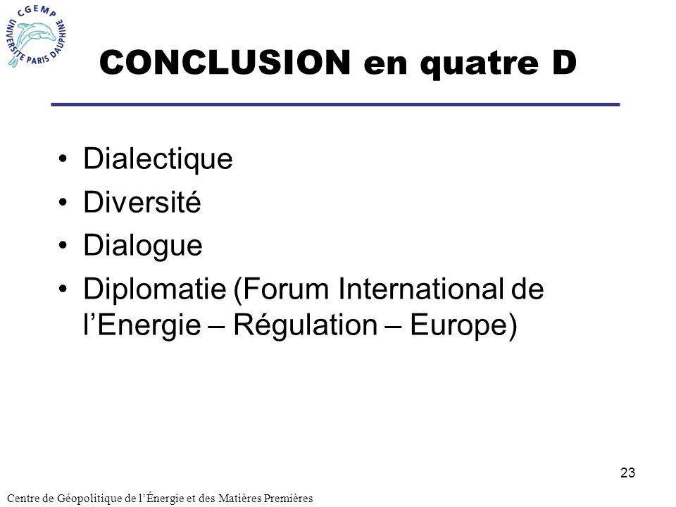 23 CONCLUSION en quatre D Dialectique Diversité Dialogue Diplomatie (Forum International de lEnergie – Régulation – Europe) Centre de Géopolitique de